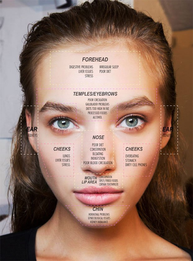 acne face map: what your breakouts might be telling you