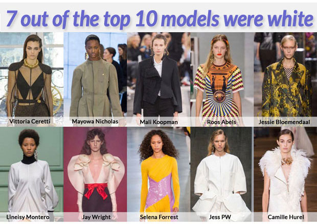 spring 2017 runway diversity report: top 10 models