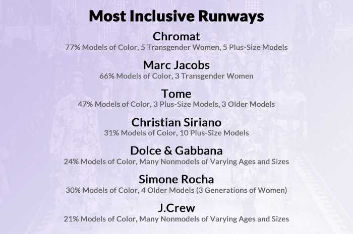 most inclusive runways, Fall 2017