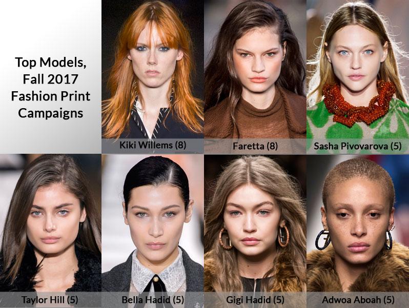 Top 7 models, Fall 2017 ad campaigns